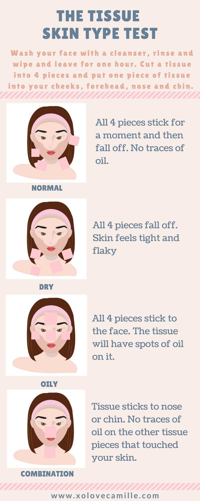 Pin On Korean Skincare And Makeup