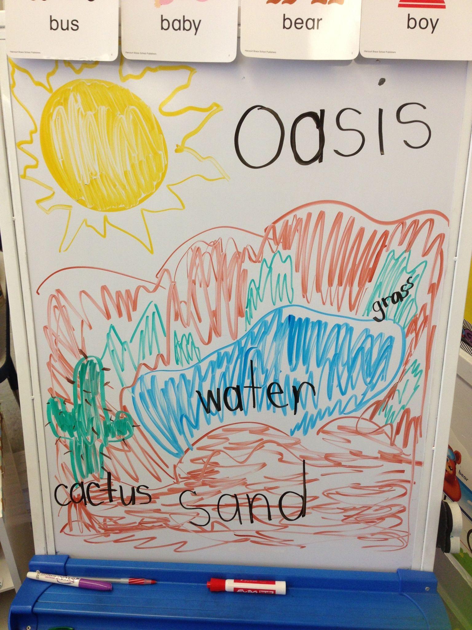 Oasis Worksheet