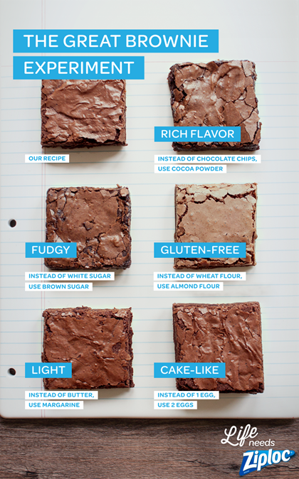 The Great Brownie Experiment is part of Desserts - There's more than one secret ingredient for perfect brownies