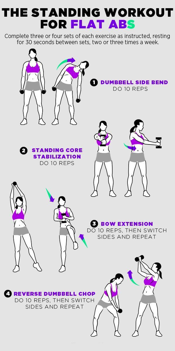 Photo of A Perfect Six-pack. AB Exercises With No Equipment for Women. Posters.