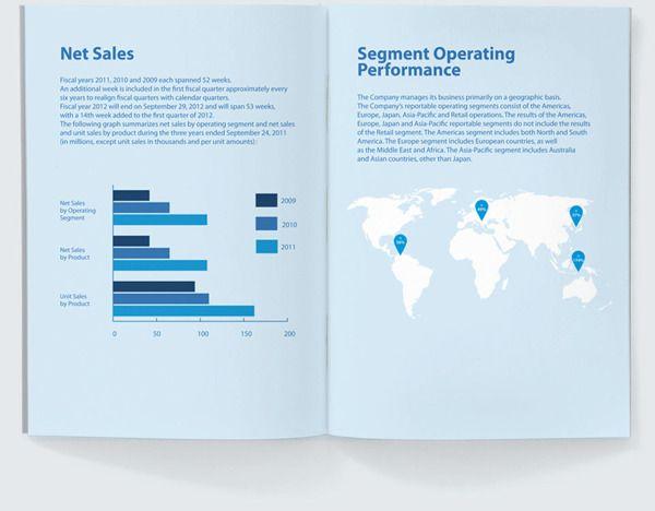 Apple Annual Report By Amanda Girod Via Behance Annual Report Report Annual