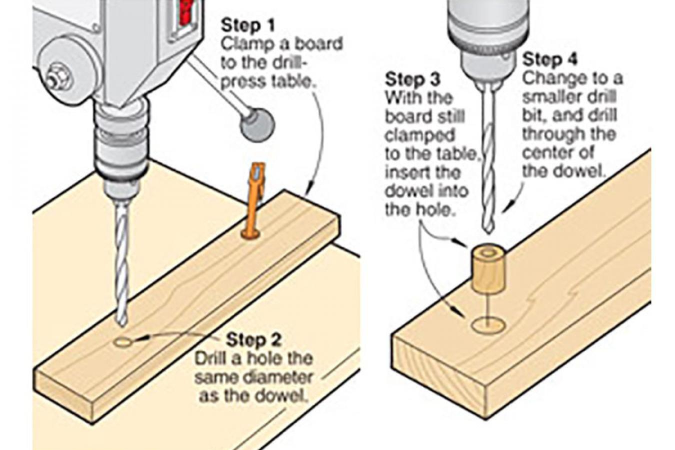 Drill Dead Center Holes In Dowels Wood Magazine Drill Press Drill Dowels