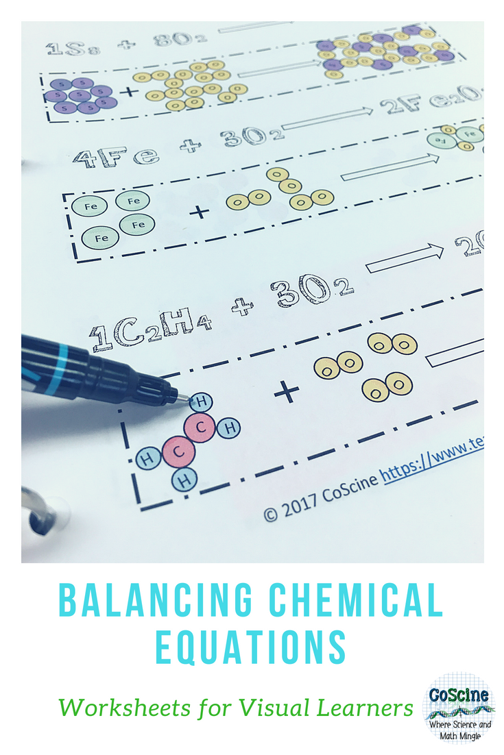 Balancing Chemical Equations Worksheet Chemistry lessons