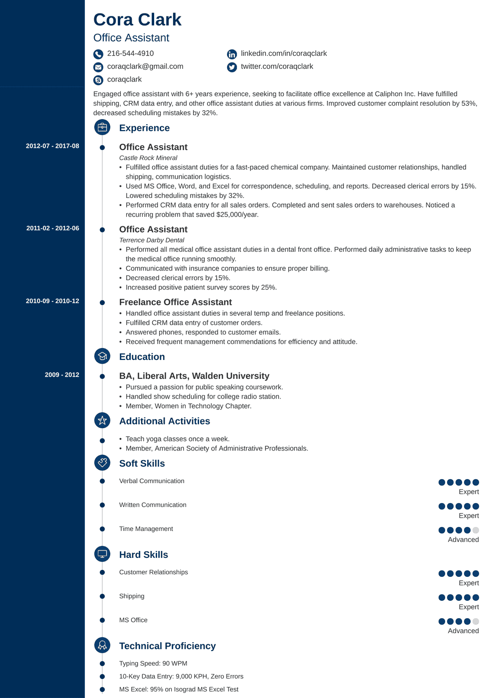 office assistant resume template concept in 2020 Resume
