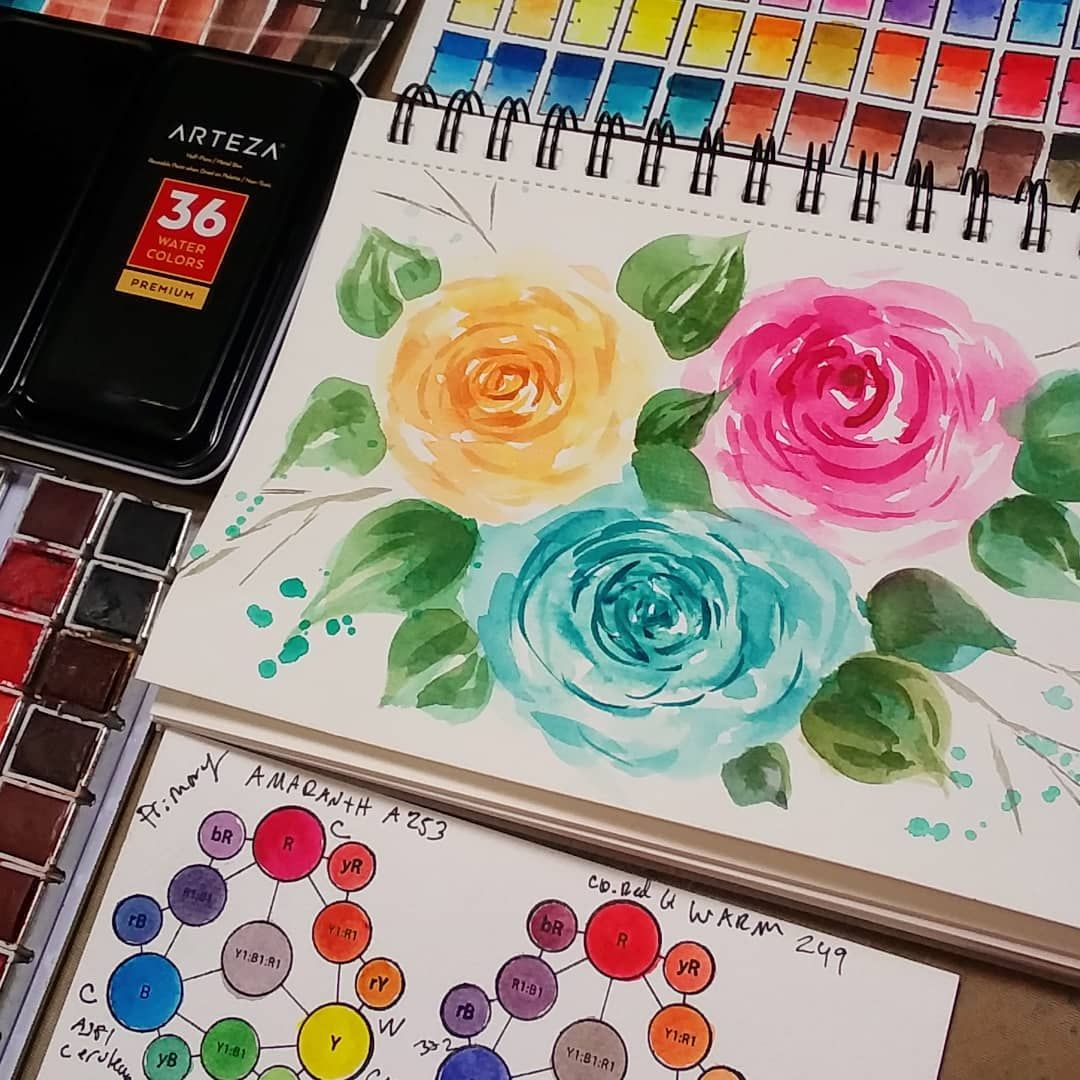 Arteza Watercolor Paint Review The Frugal Crafter Floral