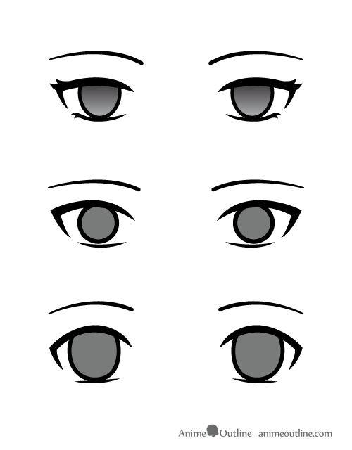 Drawing Anime And Manga Eyes To Show Personality