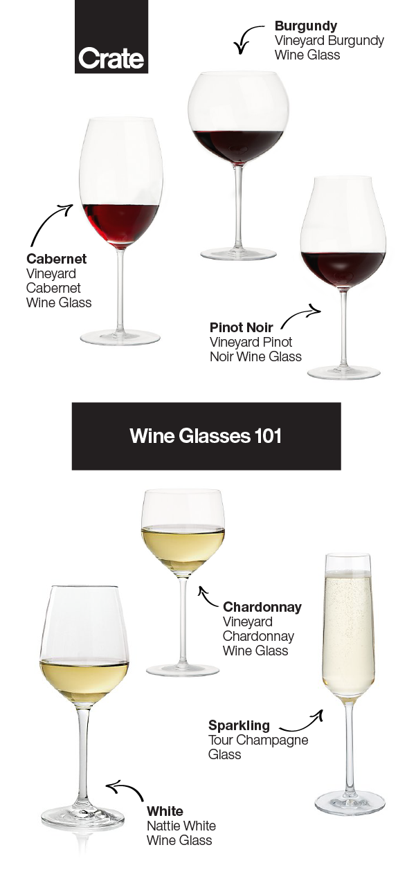 Types Of Wine Glasses Wine Glass Guide Crate And Barrel Types Of Wine Glasses Wine Glasses Wine