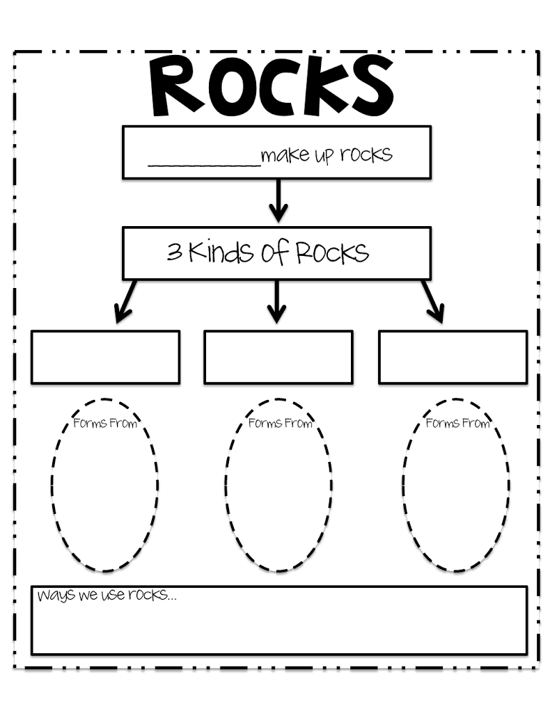 Page 1 Classroom Ideas Rock Science First Grade
