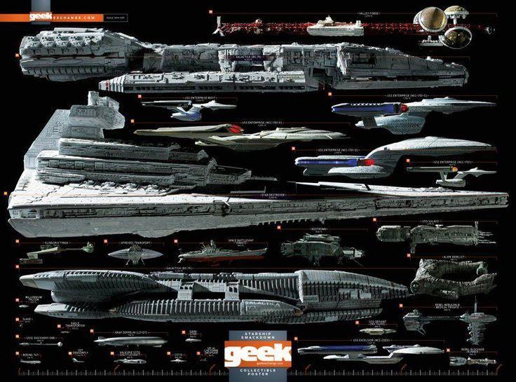 Starship comparison chart - Star Wars, Star Trek, Battlestar ...