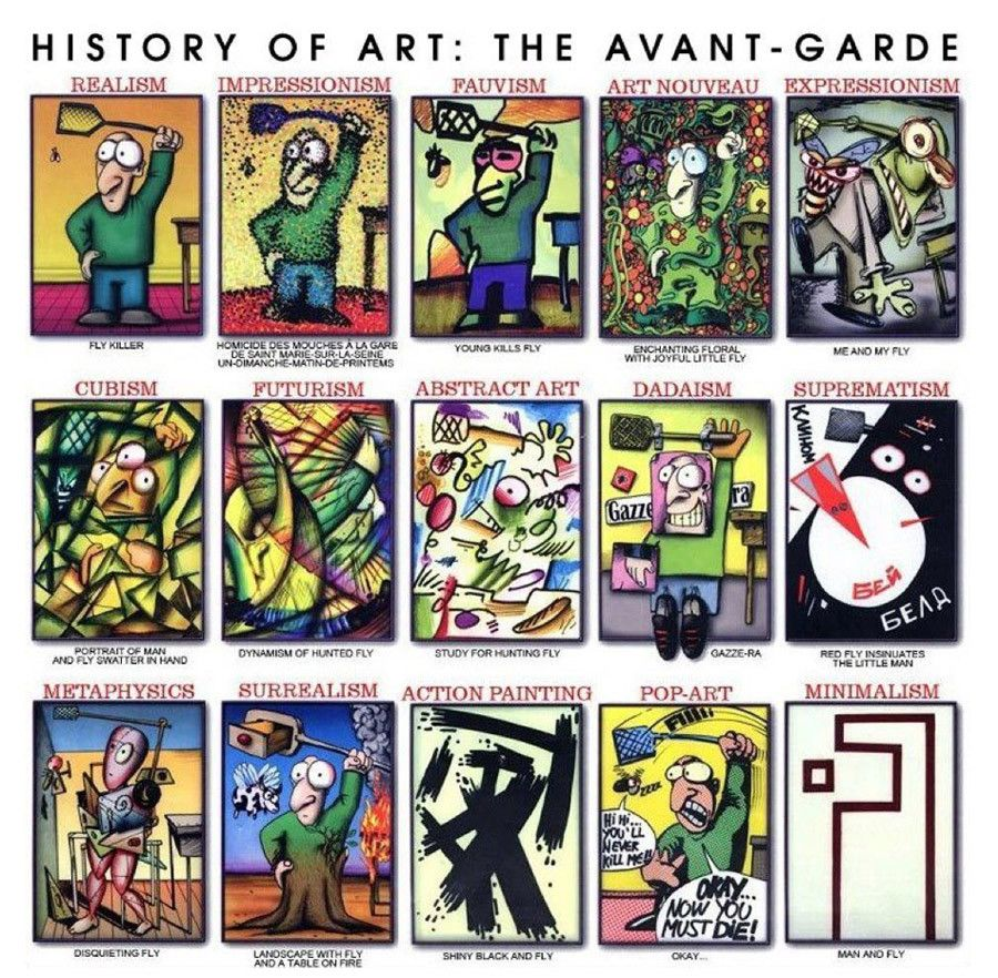 Historia del arte   Ateneu Popular