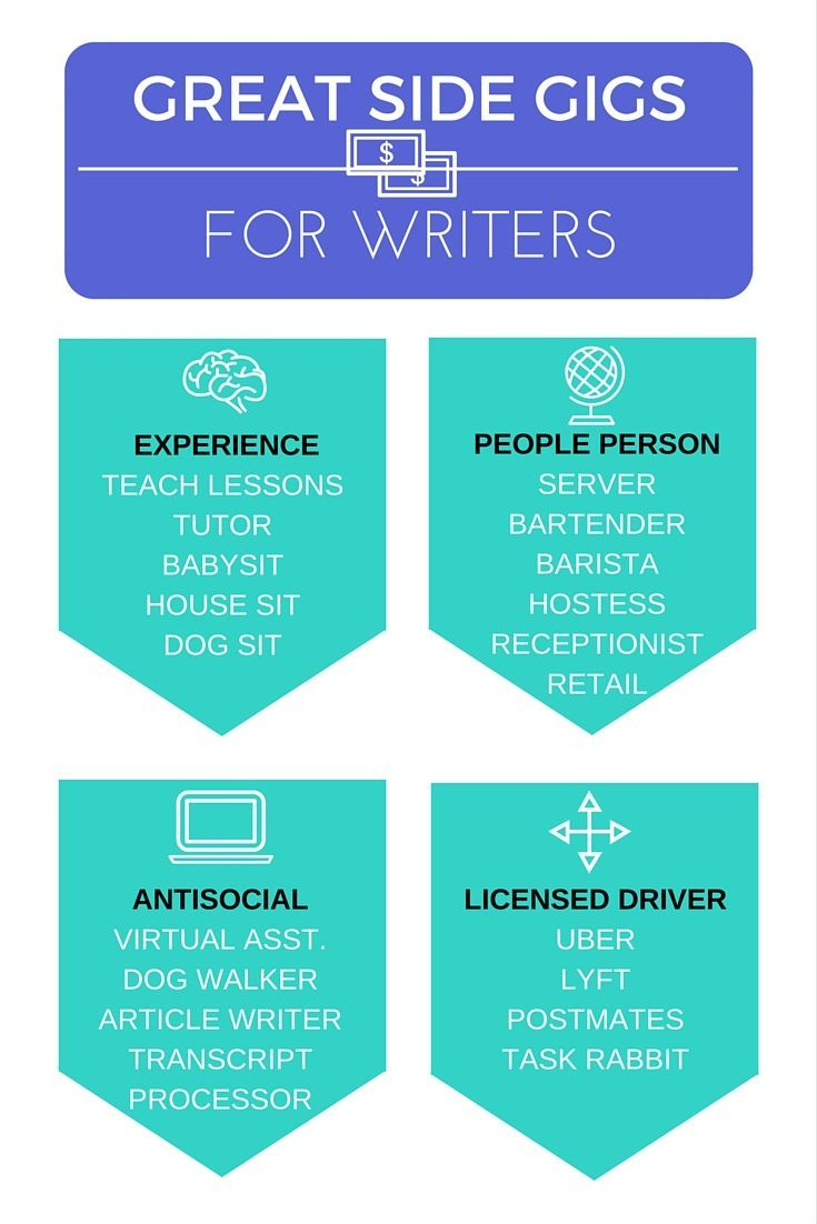 Need a little extra cash to support your dreams? These are great side gigs for screenwriters.