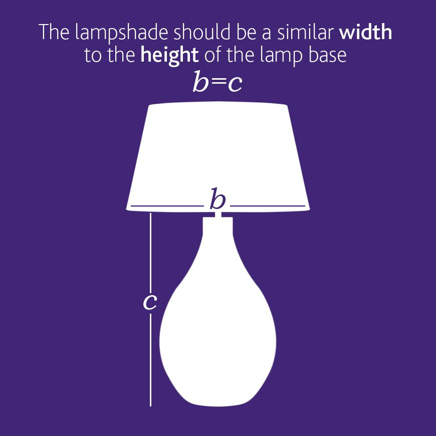 How to measure a lampshade lampshades pinterest lampshades how to measure a lampshade aloadofball Choice Image