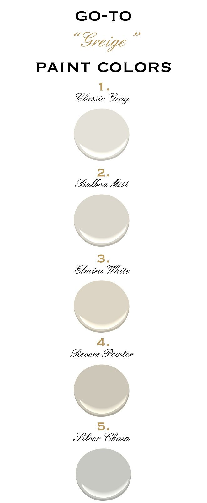Top Greige Paint Colors By Benjamin Moore Clic Gray Balboa Mist Elmira White
