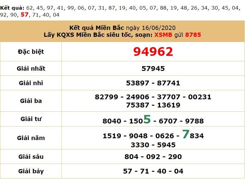 dự đoán xsmb ngay 18-6-2020 2