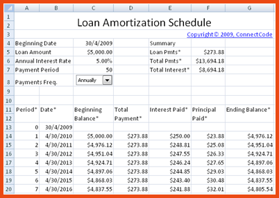 amortization schedule excel loan amortization schedule in excel