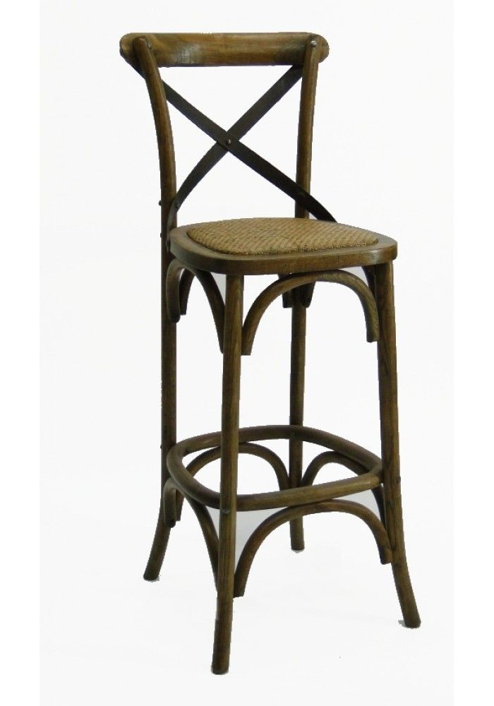 Best Of Wicker Bar Stools with Back