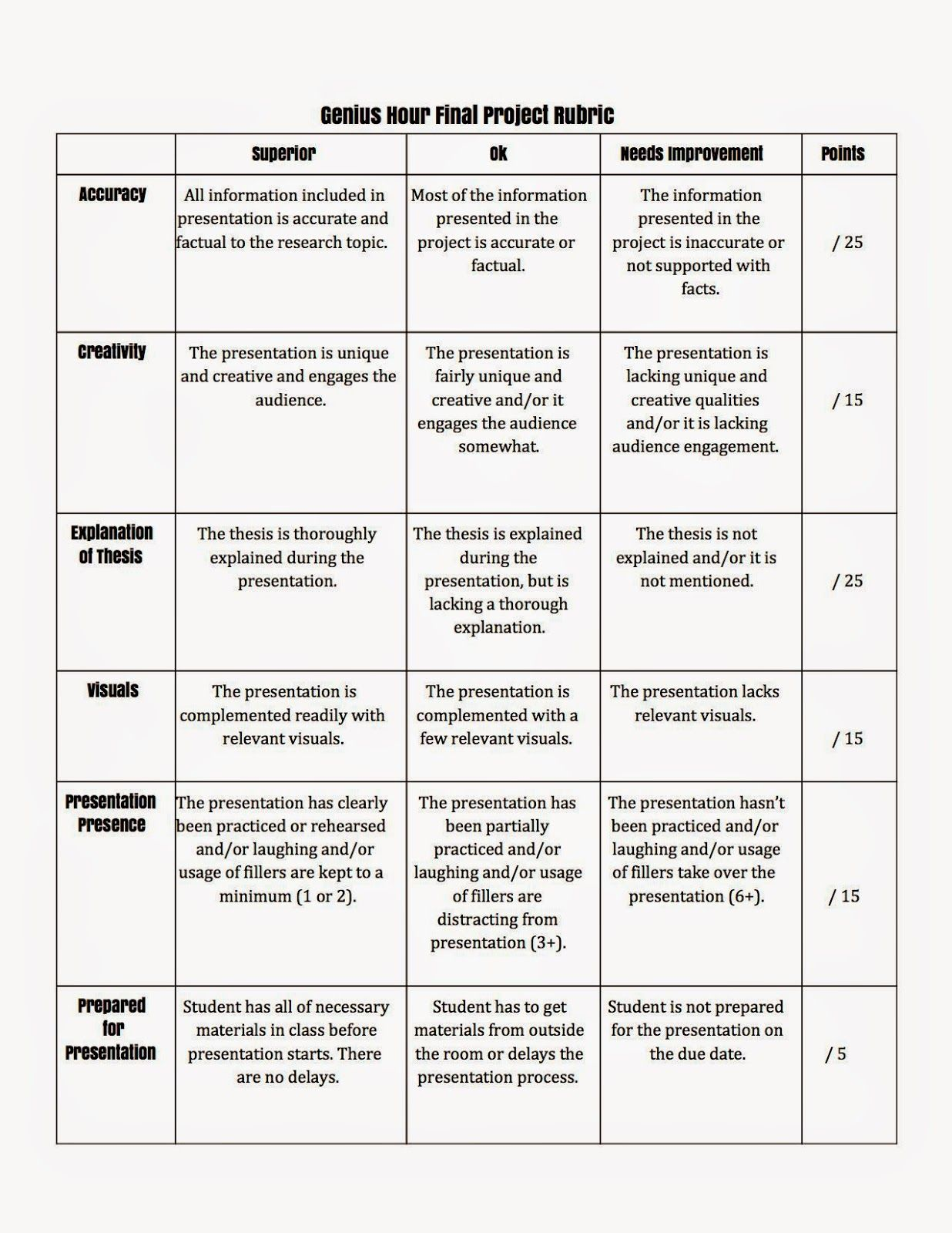 Category: Rubrics - Rubrics – Ms. Houghton's Class
