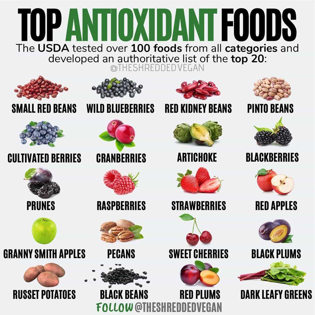 "Rasi Martin on Instagram: ""❗Why are antioxidants important ..."