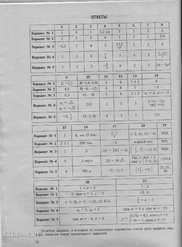 Решебник по химии 8 минченков спиши руномер
