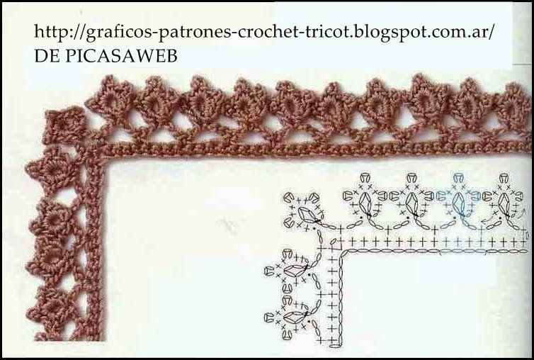 PATRONES - CROCHET - GANCHILLO - GRAFICOS: PUNTILLAS TEJIDAS A ...