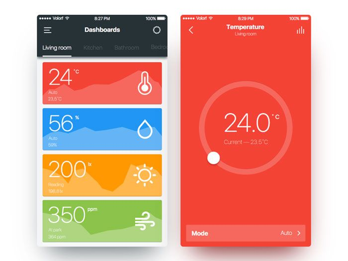 Smart Home Control Large Mobile Dashboard Design Android And Ios Ui