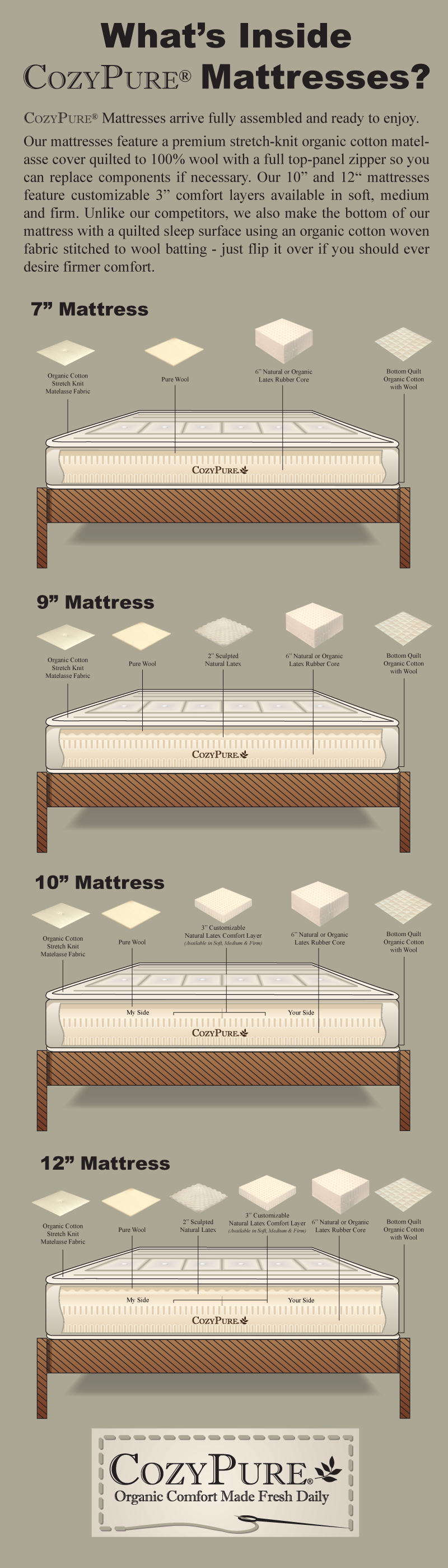 Best 25+ Latex mattress ideas only on Pinterest | Twin bed sofa, Bed couch  and Pallet twin beds