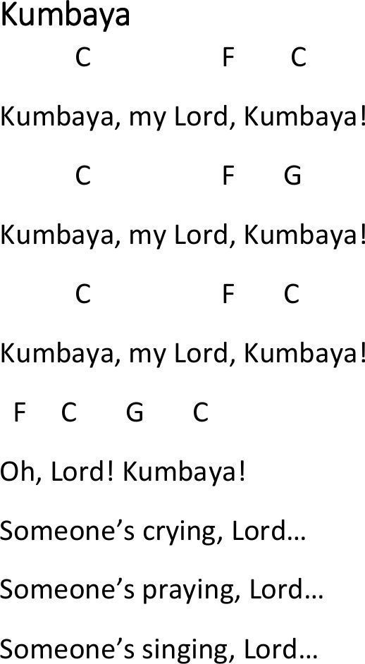 Image Result For Ukulele Chords Songs For Beginners