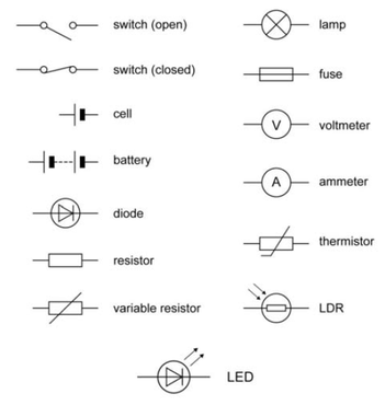 Circuit symbols | GCSE physics | Pinterest | Circuits, Gcse physics ...