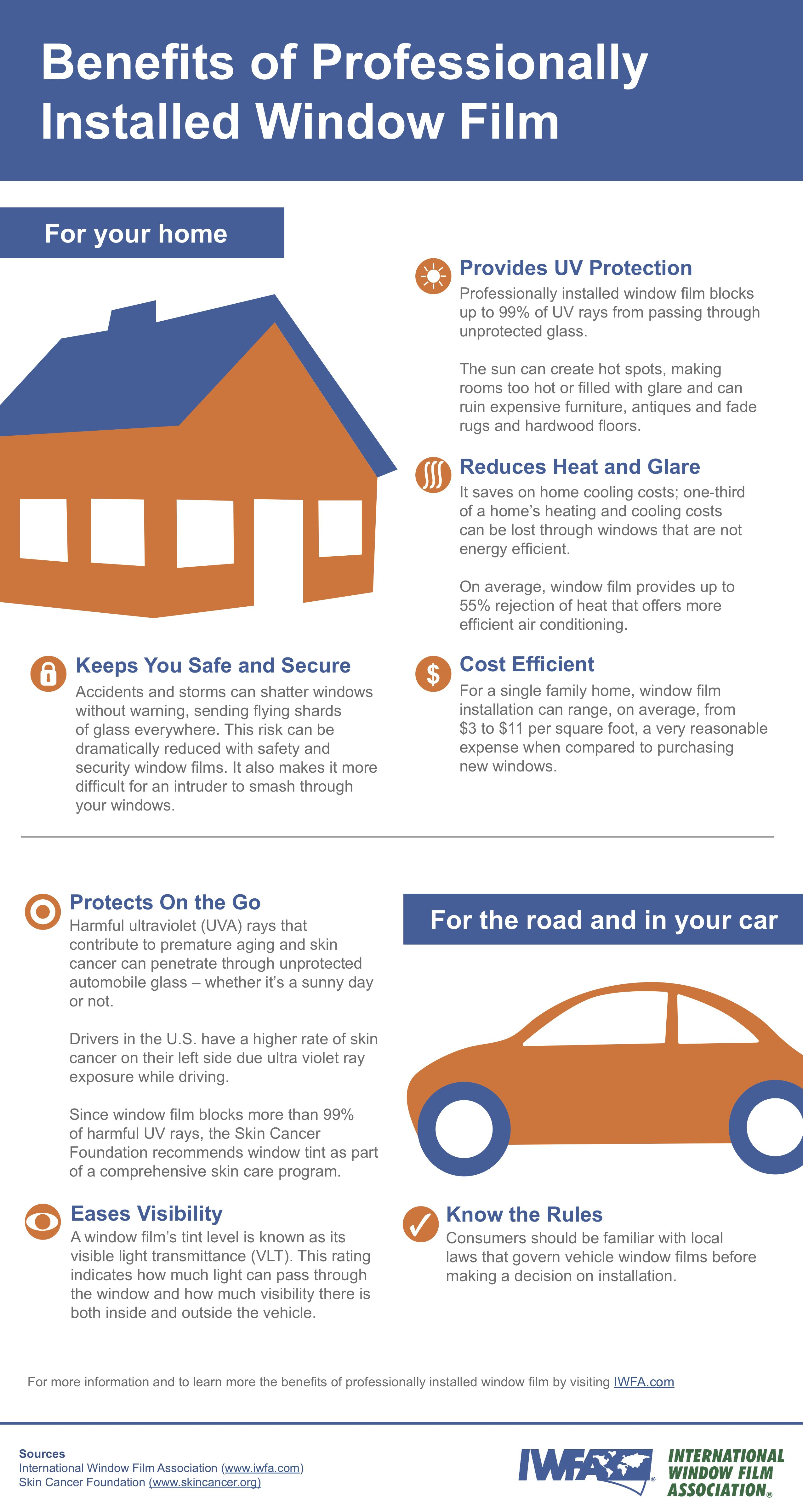 Check Out This Amazing Infographic From Our Friends At The International Window Film Association Check Out More Downloadab Window Film Energy Saving Tips Film