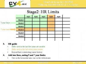 Career Development Plan Template  Teaching    Career