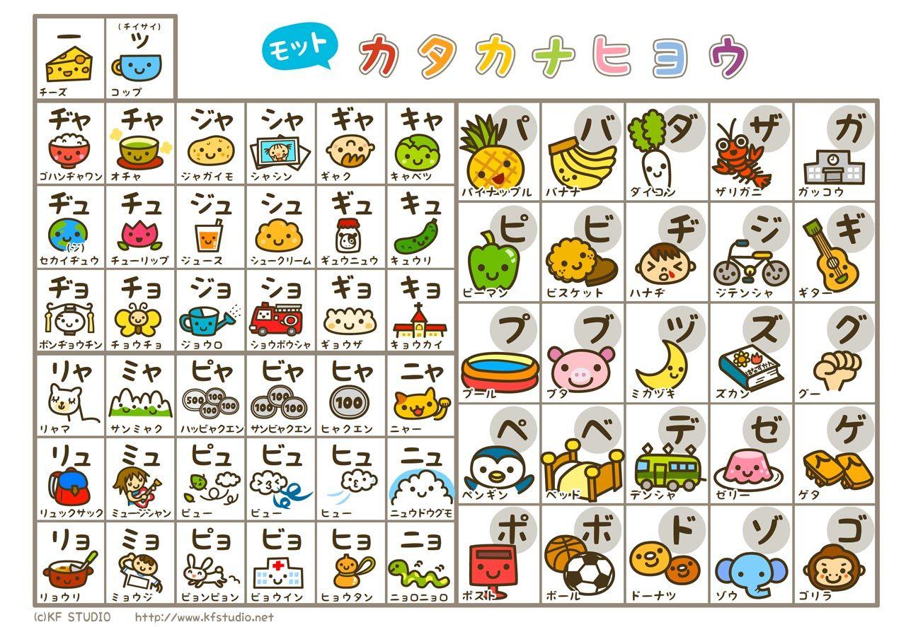 27 katakana charts stroke order mnemonics practice and