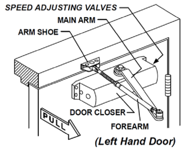 Door Closer Instructions Door Designs Plans