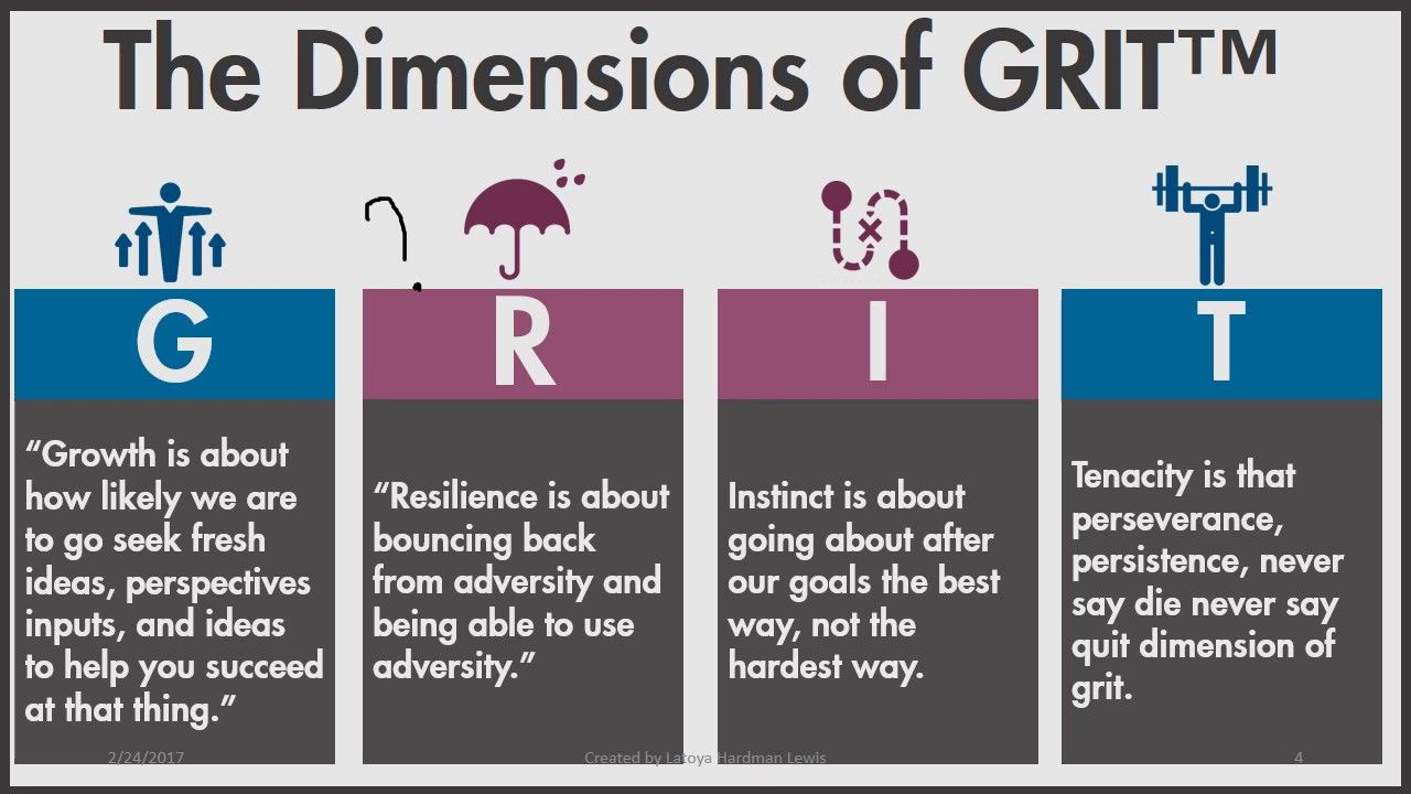 Pin on Resilience in children