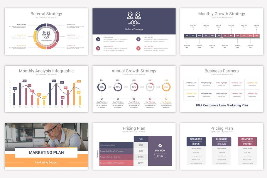 Comprehensive PowerPoint Bundle Marketing budget