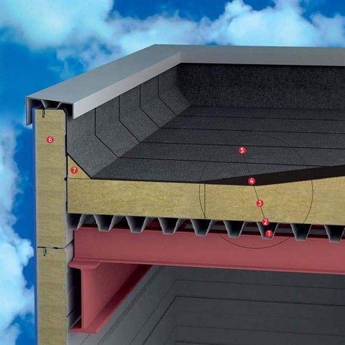 plocha-strecha-na-trapezovem-plechu-lepena