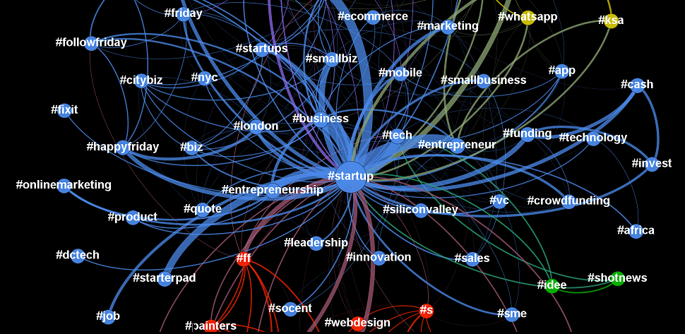 SocioViz is a free Social Network Analysis tool for Twitter  Search