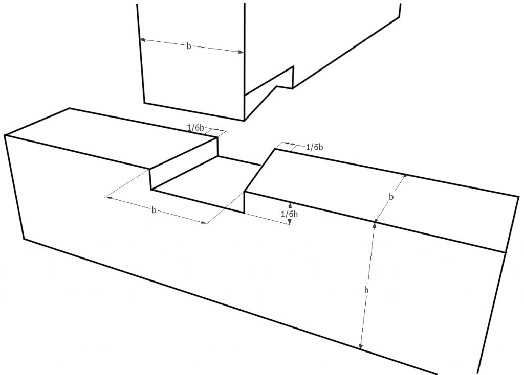 Schwalbenschwanzkamm timber joint holzverbindungen for Holzverbindungen herstellen