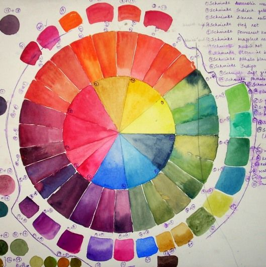 Choosing Your Colors Color Wheels 14 Monday Jun 2010 Posted By