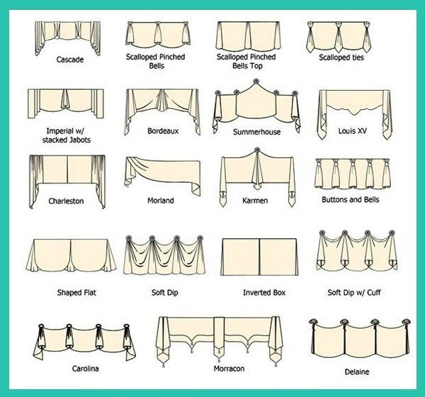 image result for valance type curtains - Types Of Curtains For Windows