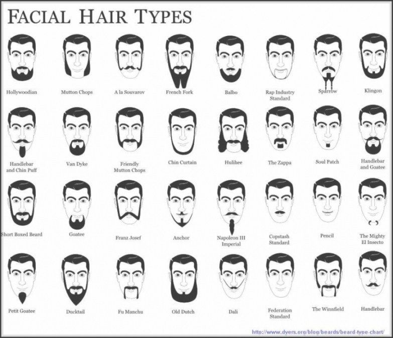 Nach Oben Kurzhaarfrisuren Namen Manner Fade Haarschnitte Bart Design Frisuren
