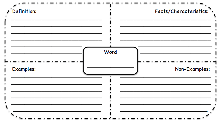 Frayer Model Printable  Google Search  School IdeasReading