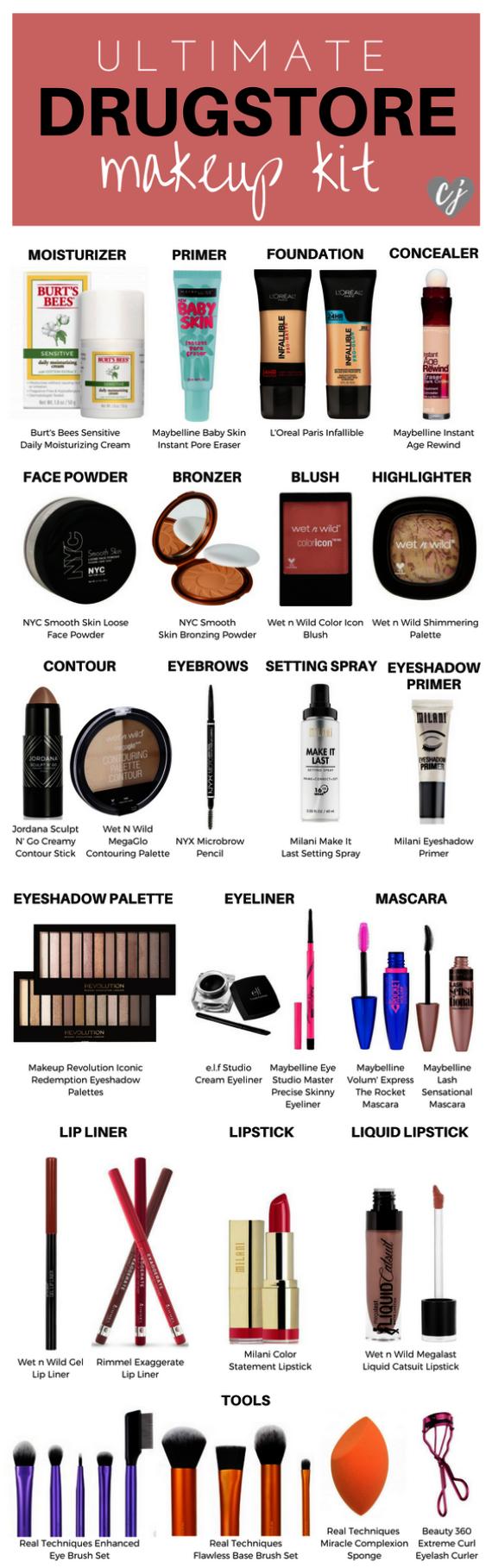 Dupe Makeup High End Non Toxic Makeup Brands List Uk