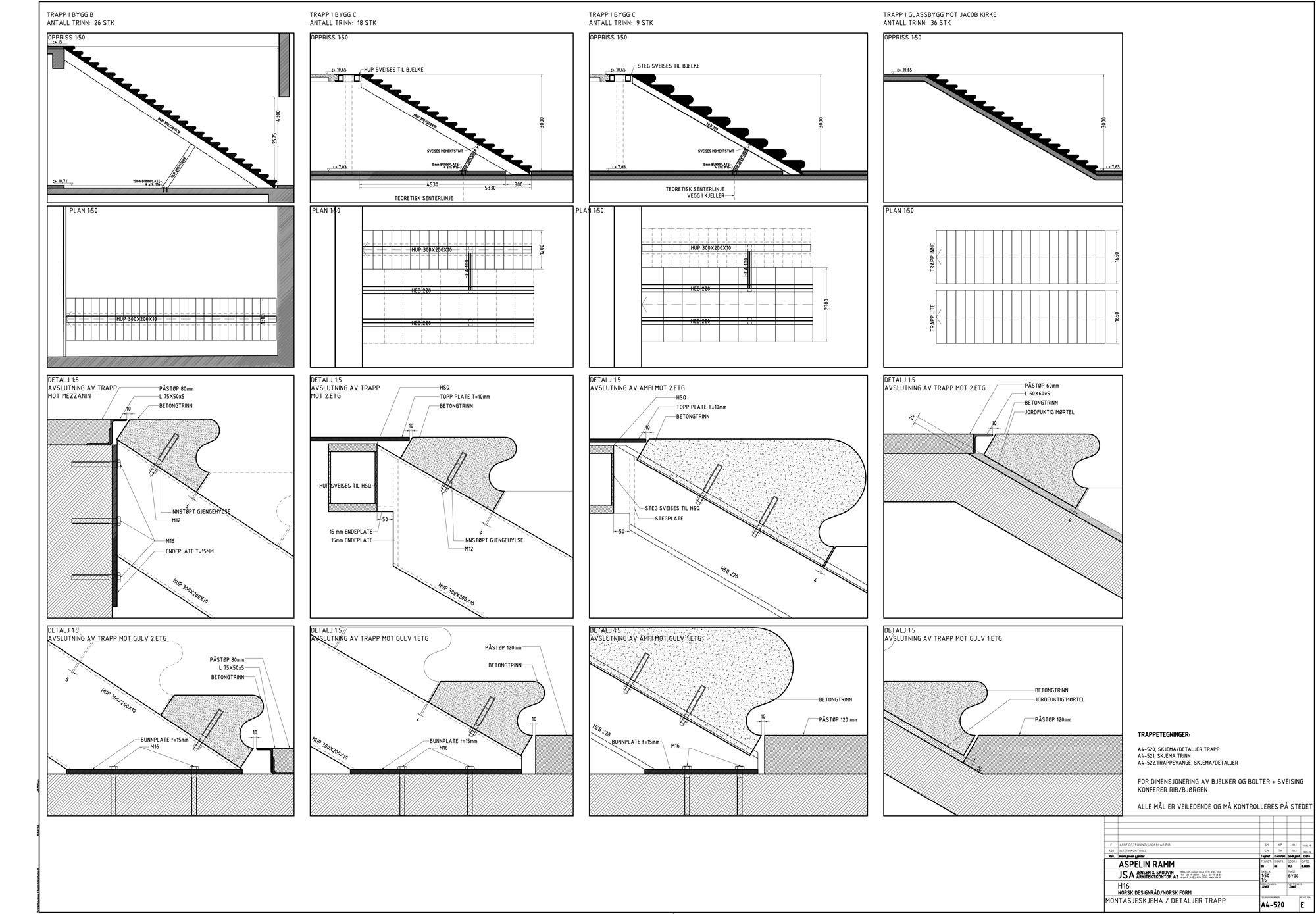 Doga Jensen Amp Skodvin Architects