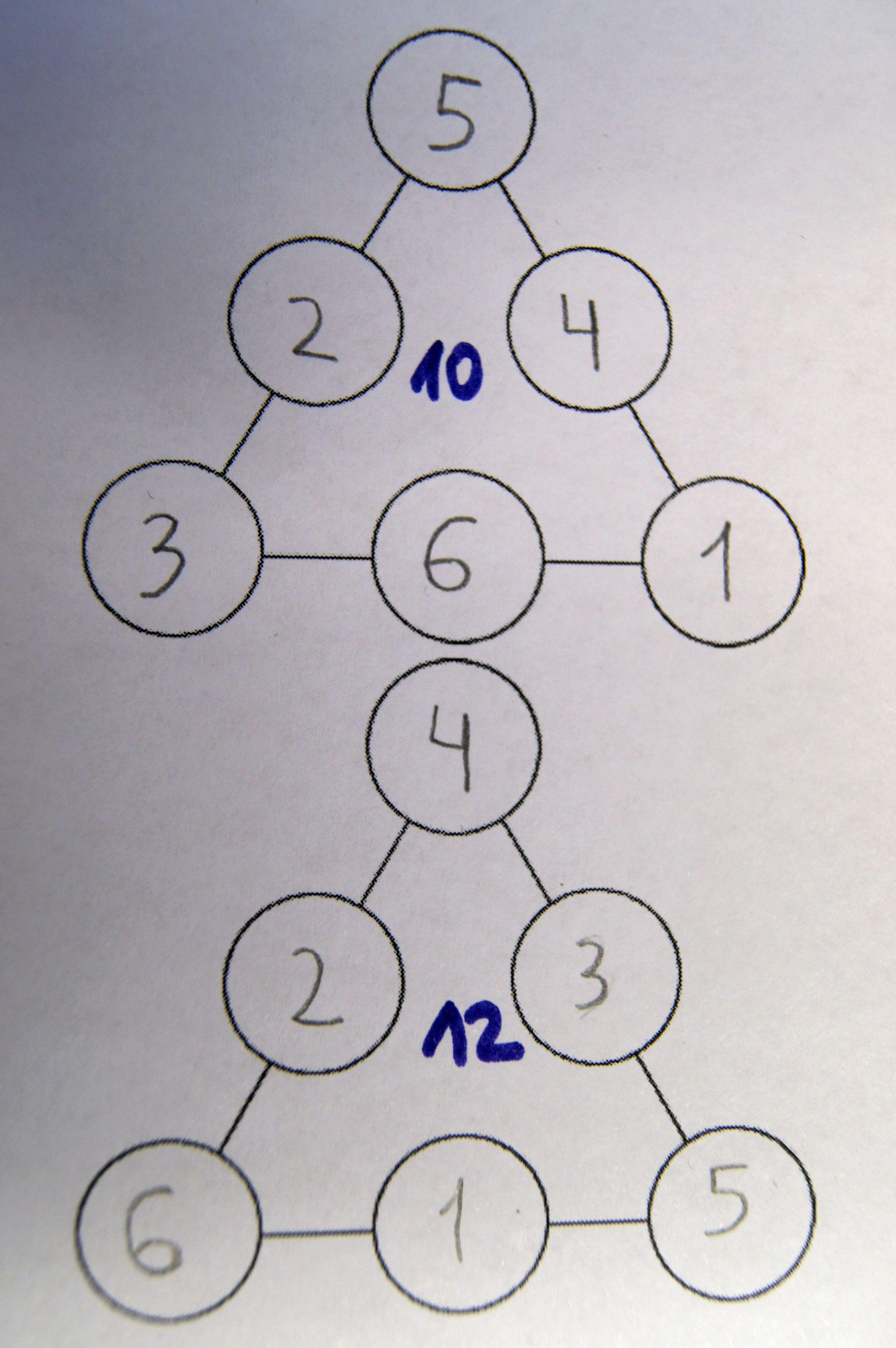 Triangulos Magicos Juego Matematico