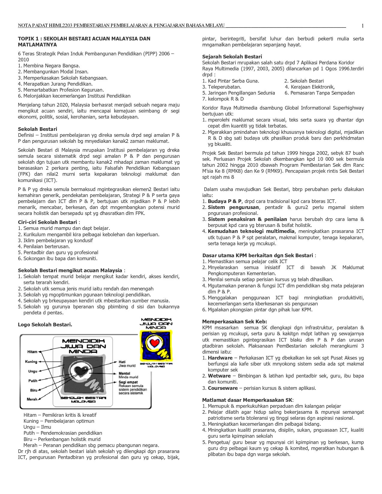 Nota Padat Hbml2203 Bullet Journal Journal