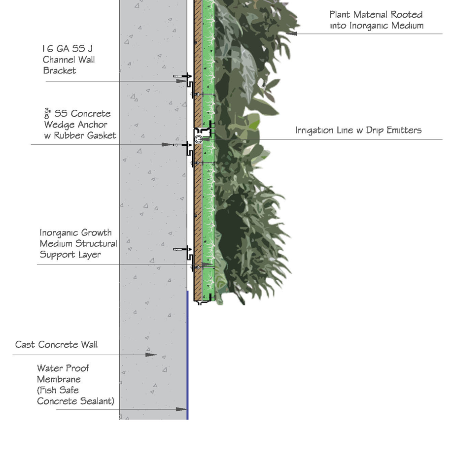 Miami vertical garden living walls green wall for Vertical garden wall systems