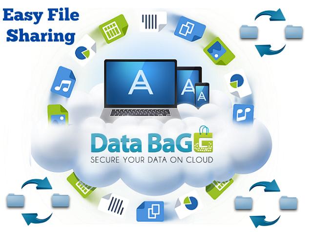 Best Easy File Sharing Provider Business presentation
