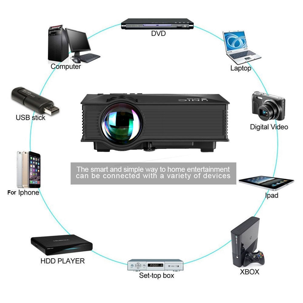 6999 Watch Here Hot Sale Uc46 Multimedia 1200lumens Wifi Wireless Home Theater Diagrams Portable Projector