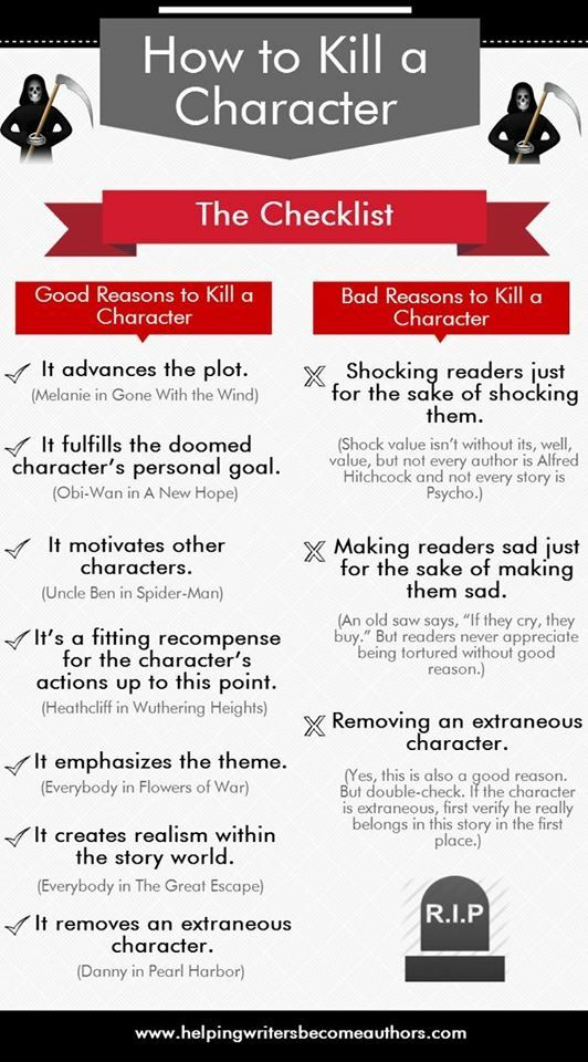 how to kill a character writing characters  develops character definition essay character development essays provide detailed descriptions and predictions about characters from fictional works