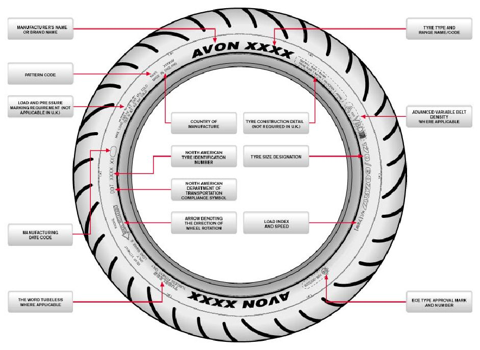 Motorcycle Tire Sizes >> Study Motorcycle Tire Sizes Motorcycles Motorcycle Tires